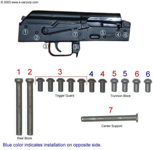 Picture of Arsenal Complete Rivet Set for AK47 and AK74 Stamped Receiver